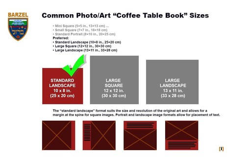 Book Sizes